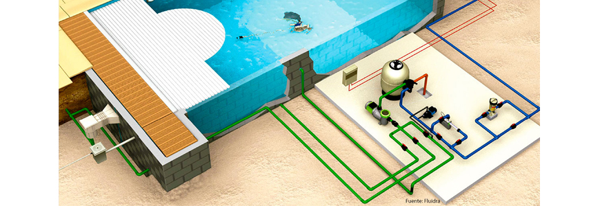 Sistema de depuradora para piscinas