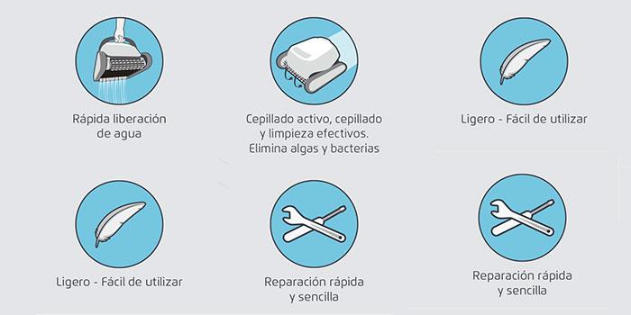 Dolphin Carrera 20 características
