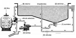 Material vaso hormigón